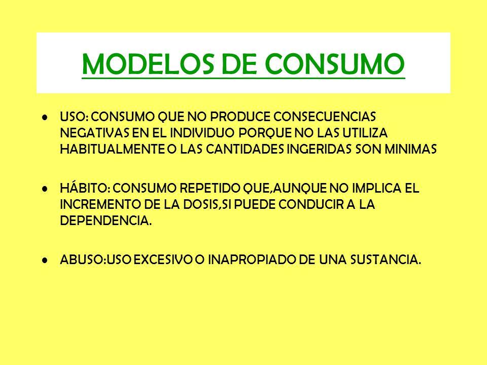 MODELOS DE CONSUMO USO: CONSUMO QUE NO PRODUCE CONSECUENCIAS NEGATIVAS EN EL INDIVIDUO PORQUE NO LAS UTILIZA HABITUALMENTE O LAS CANTIDADES INGERIDAS