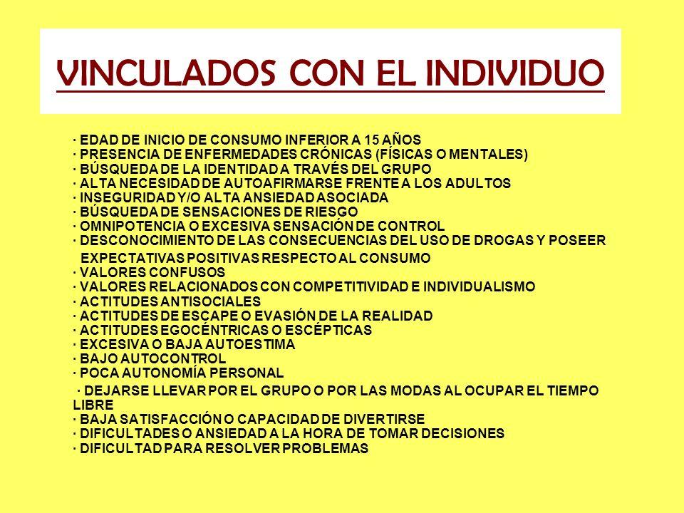 VINCULADOS CON EL INDIVIDUO · EDAD DE INICIO DE CONSUMO INFERIOR A 15 AÑOS · PRESENCIA DE ENFERMEDADES CRÓNICAS (FÍSICAS O MENTALES) · BÚSQUEDA DE LA