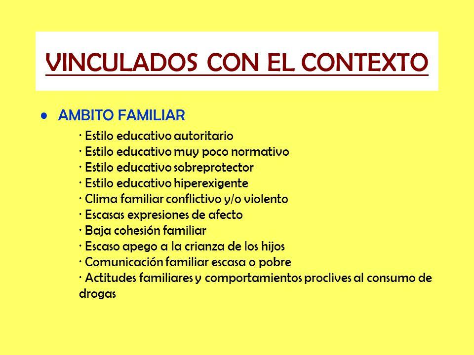 VINCULADOS CON EL CONTEXTO AMBITO FAMILIAR · Estilo educativo autoritario · Estilo educativo muy poco normativo · Estilo educativo sobreprotector · Es