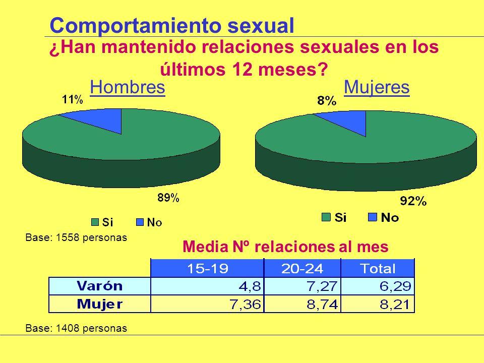 Comportamiento sexual ¿Mantienen relaciones sexuales con la misma persona.