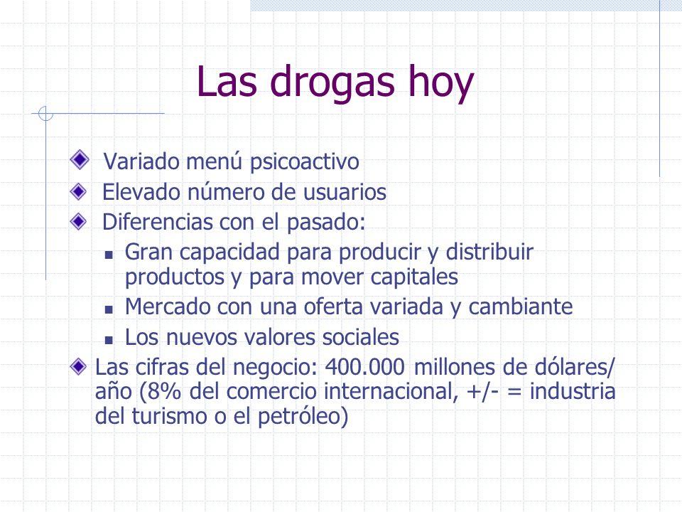 DSM IV Intoxicación aguda A.