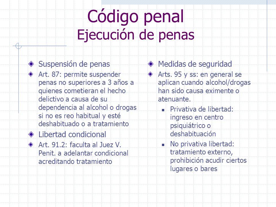 Código penal Ejecución de penas Suspensión de penas Art.