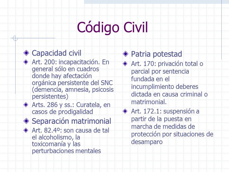 Código Civil Capacidad civil Art.200: incapacitación.