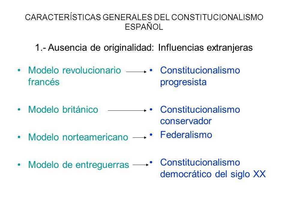 CARACTERÍSTICAS GENERALES DEL CONSTITUCIONALISMO ESPAÑOL Modelo revolucionario francés Modelo británico Modelo norteamericano Modelo de entreguerras C