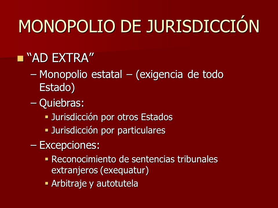 MONOPOLIO DE JURISDICCIÓN AD EXTRA AD EXTRA –Monopolio estatal – (exigencia de todo Estado) –Quiebras: Jurisdicción por otros Estados Jurisdicción por
