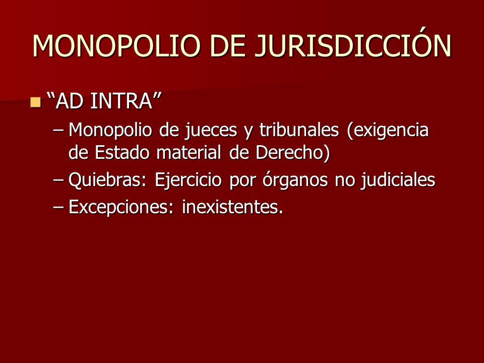 MONOPOLIO DE JURISDICCIÓN AD INTRA AD INTRA –Monopolio de jueces y tribunales (exigencia de Estado material de Derecho) –Quiebras: Ejercicio por órgan