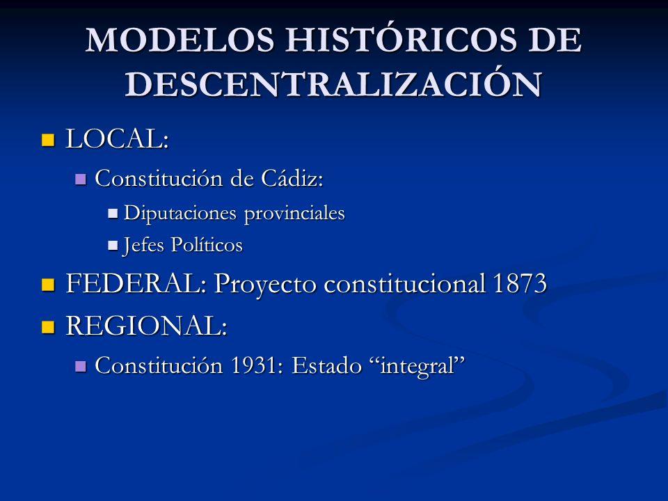 MODELOS HISTÓRICOS DE DESCENTRALIZACIÓN LOCAL: LOCAL: Constitución de Cádiz: Constitución de Cádiz: Diputaciones provinciales Diputaciones provinciale