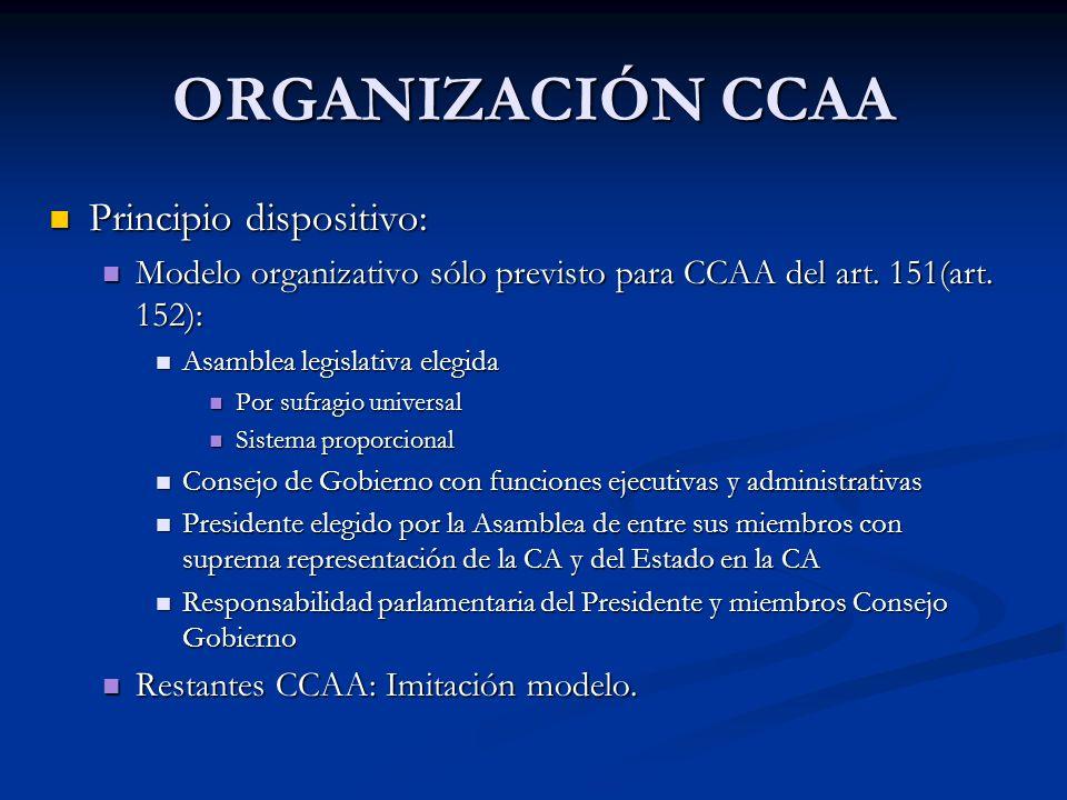 ORGANIZACIÓN CCAA Principio dispositivo: Principio dispositivo: Modelo organizativo sólo previsto para CCAA del art. 151(art. 152): Modelo organizativ