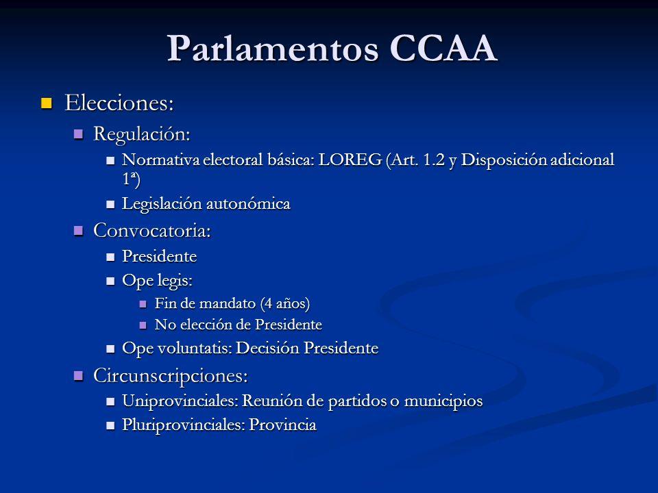 Parlamentos CCAA Elecciones: Elecciones: Regulación: Regulación: Normativa electoral básica: LOREG (Art. 1.2 y Disposición adicional 1ª) Normativa ele