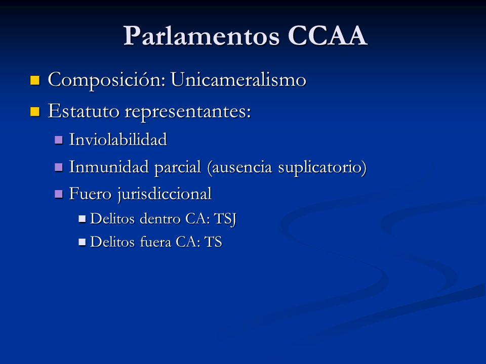 Parlamentos CCAA Composición: Unicameralismo Composición: Unicameralismo Estatuto representantes: Estatuto representantes: Inviolabilidad Inviolabilid