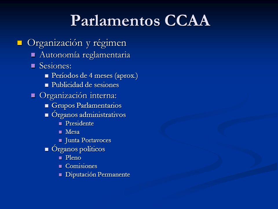 Parlamentos CCAA Organización y régimen Organización y régimen Autonomía reglamentaria Autonomía reglamentaria Sesiones: Sesiones: Períodos de 4 meses