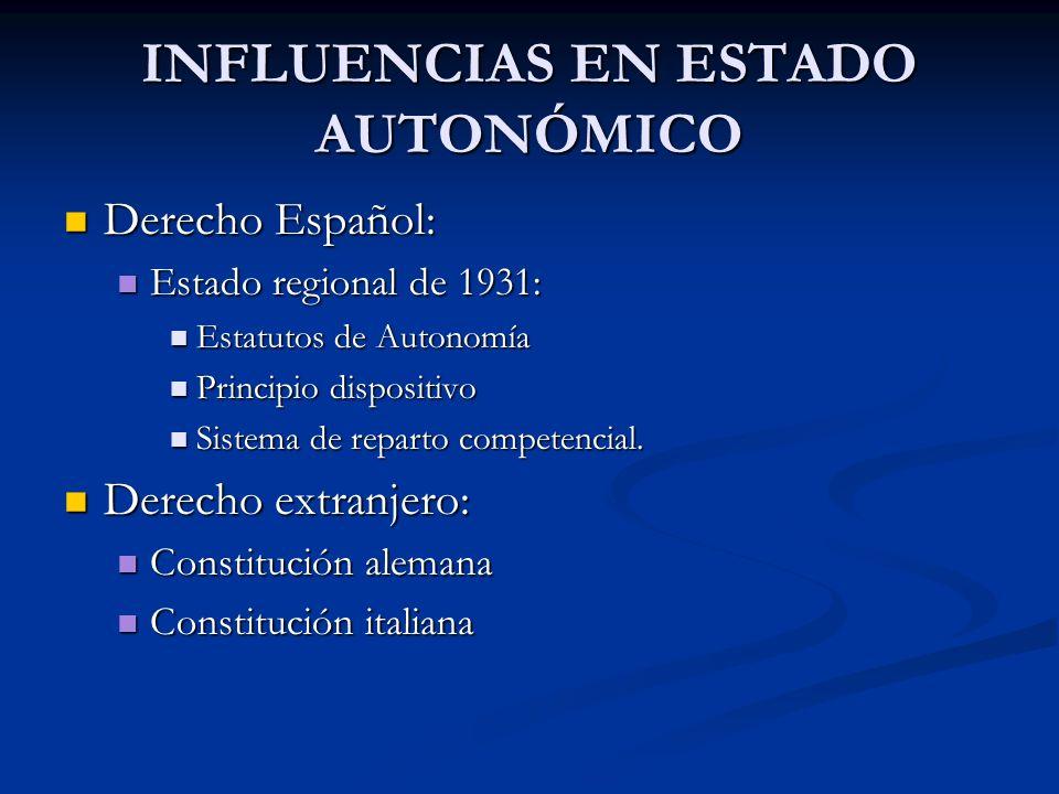 INFLUENCIAS EN ESTADO AUTONÓMICO Derecho Español: Derecho Español: Estado regional de 1931: Estado regional de 1931: Estatutos de Autonomía Estatutos