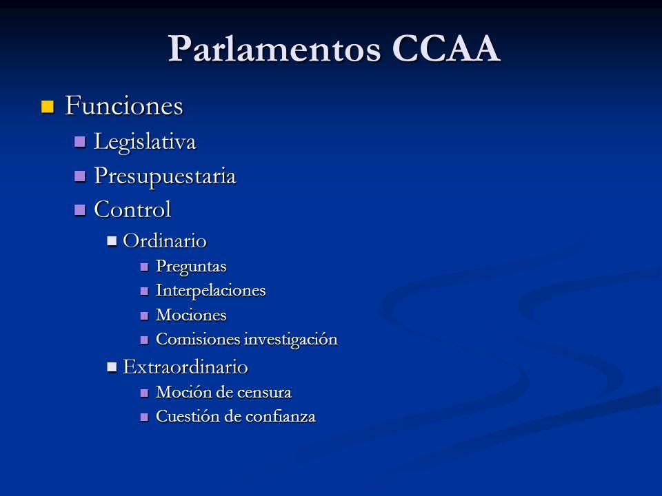 Parlamentos CCAA Funciones Funciones Legislativa Legislativa Presupuestaria Presupuestaria Control Control Ordinario Ordinario Preguntas Preguntas Int