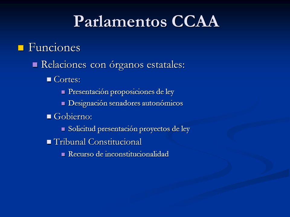 Parlamentos CCAA Funciones Funciones Relaciones con órganos estatales: Relaciones con órganos estatales: Cortes: Cortes: Presentación proposiciones de