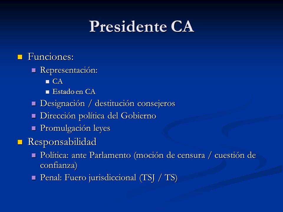 Presidente CA Funciones: Funciones: Representación: Representación: CA CA Estado en CA Estado en CA Designación / destitución consejeros Designación /