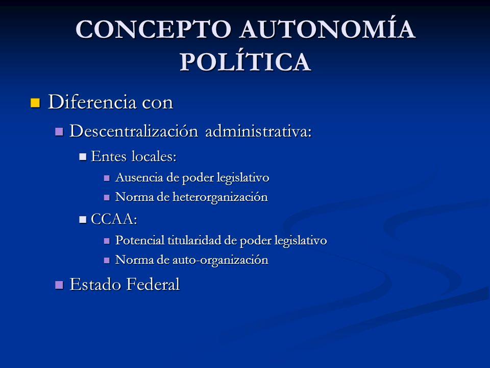 CONCEPTO AUTONOMÍA POLÍTICA Diferencia con Diferencia con Descentralización administrativa: Descentralización administrativa: Entes locales: Entes loc