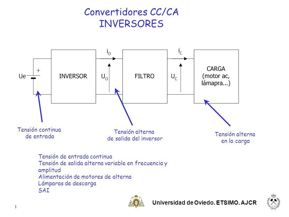 Universidad de Oviedo. ETSIMO. AJCR 1 Tensión continua de entrada Tensión alterna de salida del inversor Tensión alterna en la carga Tensión de entrad