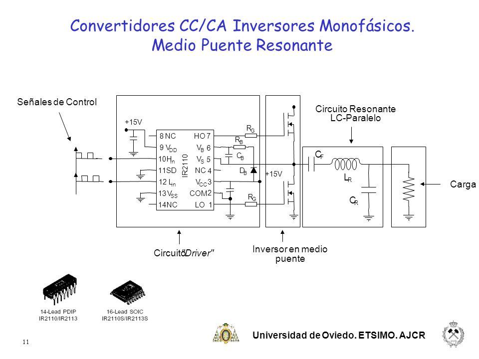 Universidad de Oviedo. ETSIMO. AJCR 11 Convertidores CC/CA Inversores Monofásicos. Medio Puente Resonante 8 9 10 11 12 13 14 7 6 5 4 3 2 1 IR2110 NC V