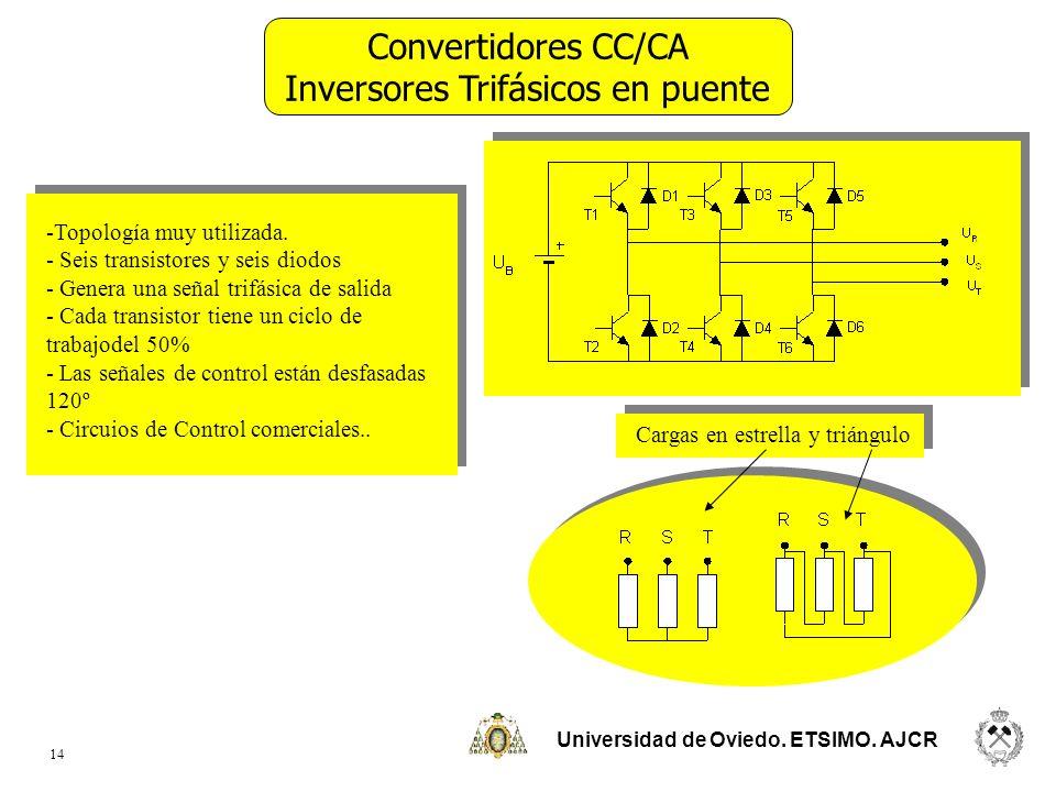 Universidad de Oviedo. ETSIMO. AJCR 14 Convertidores CC/CA Inversores Trifásicos en puente -Topología muy utilizada. - Seis transistores y seis diodos