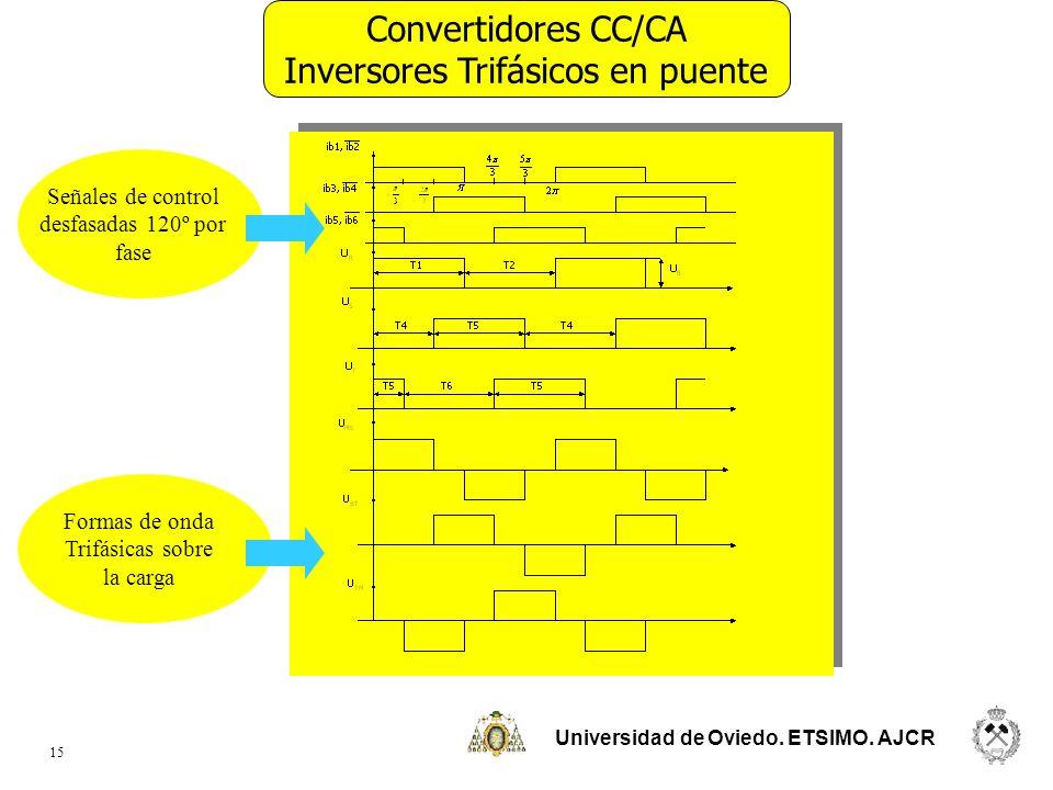 Universidad de Oviedo. ETSIMO. AJCR 15 Convertidores CC/CA Inversores Trifásicos en puente Formas de onda Trifásicas sobre la carga Señales de control