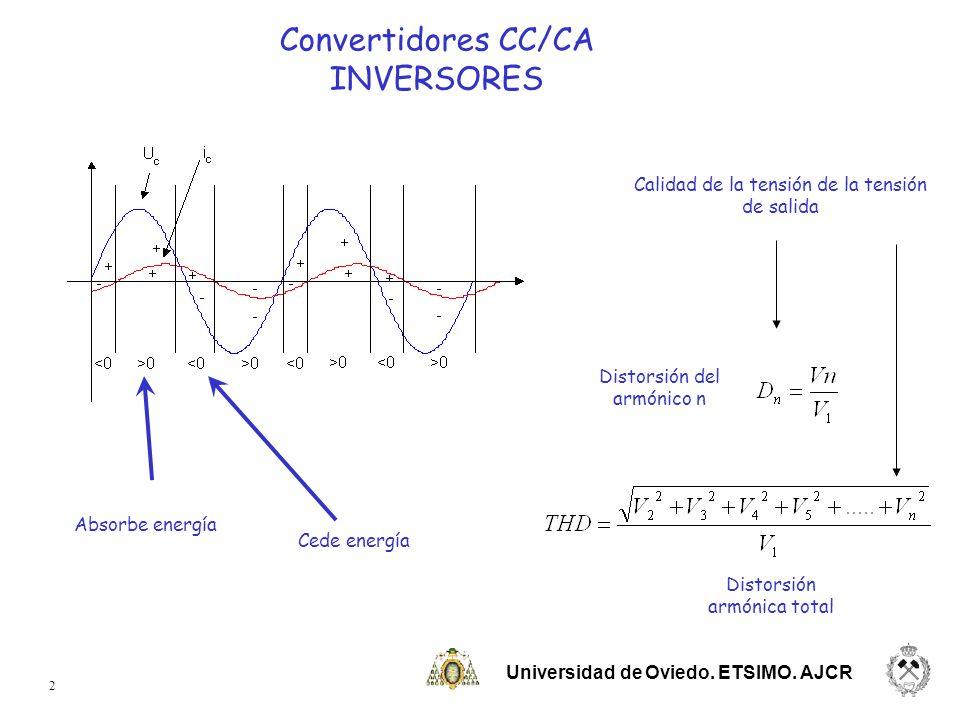Universidad de Oviedo. ETSIMO. AJCR 2 Absorbe energía Cede energía Calidad de la tensión de la tensión de salida Distorsión del armónico n Distorsión