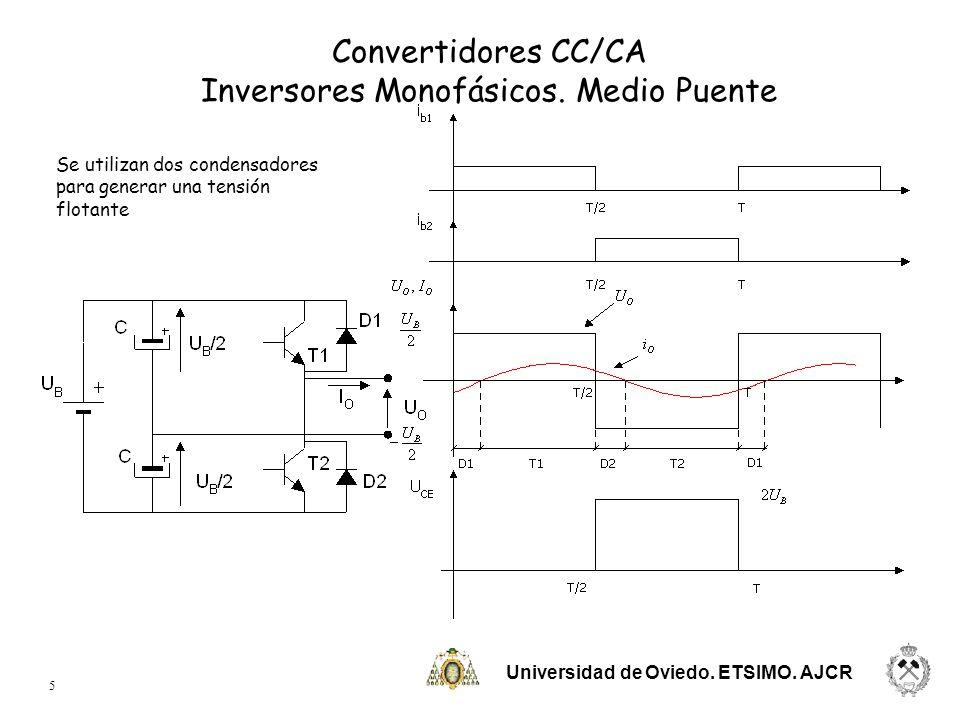 Universidad de Oviedo. ETSIMO. AJCR 5 Se utilizan dos condensadores para generar una tensión flotante Convertidores CC/CA Inversores Monofásicos. Medi