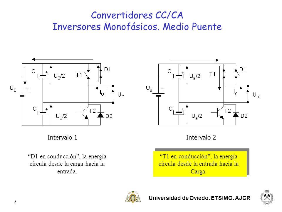 Universidad de Oviedo. ETSIMO. AJCR 6 Intervalo 1Intervalo 2 D1 en conducción, la energía circula desde la carga hacia la entrada. T1 en conducción, l
