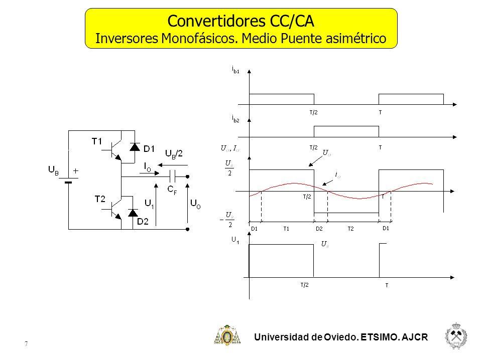 Universidad de Oviedo. ETSIMO. AJCR 7 Convertidores CC/CA Inversores Monofásicos. Medio Puente asimétrico