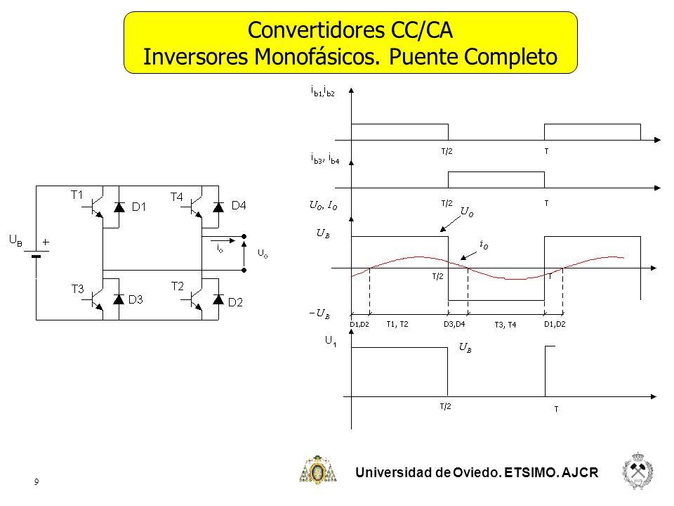 Universidad de Oviedo. ETSIMO. AJCR 10 Convertidores CC/CA Inversores Monofásicos. Puente Completo