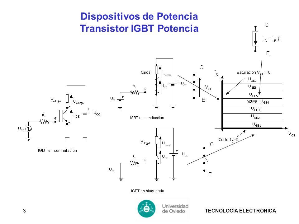 TECNOLOGÍA ELECTRÓNICA4 Perdidas en conducción Perdidas en Conmutación Carga inductiva Carga resistiva Dispositivos de Potencia Transistor IGBT Potencia Características Dinámicas y pérdidas