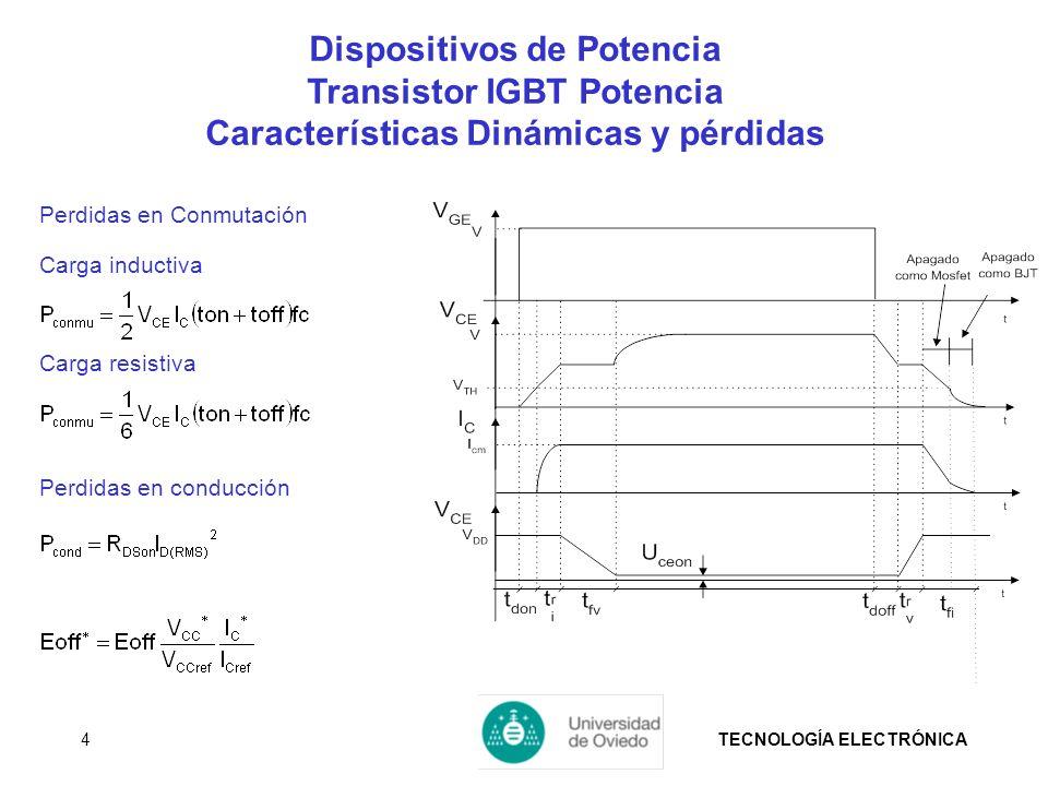 TECNOLOGÍA ELECTRÓNICA5 Perdidas en conducción Perdidas en Conmutación Carga inductiva Carga resistiva Dispositivos de Potencia Transistor IGBT Potencia Características Dinámicas y pérdidas