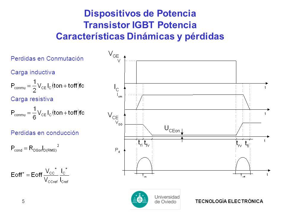 TECNOLOGÍA ELECTRÓNICA5 Perdidas en conducción Perdidas en Conmutación Carga inductiva Carga resistiva Dispositivos de Potencia Transistor IGBT Potenc
