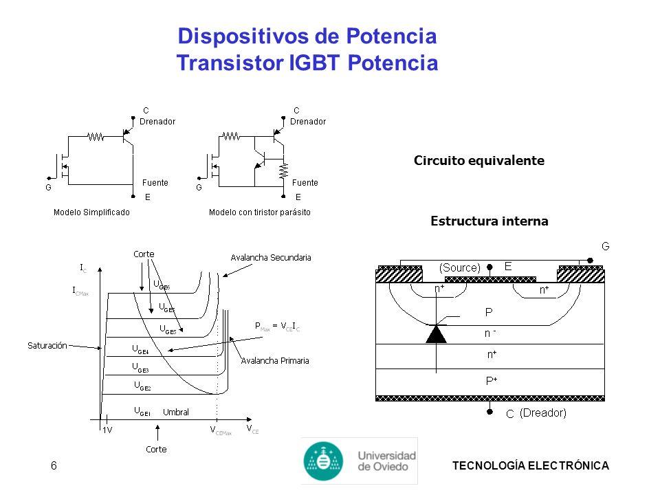 TECNOLOGÍA ELECTRÓNICA7 Semitrans 2 Semitrans 1 TO247TO220TO3 Semitop 2 Dispositivos de Potencia Transistor IGBT Potencia Encapsulado y configuraciones