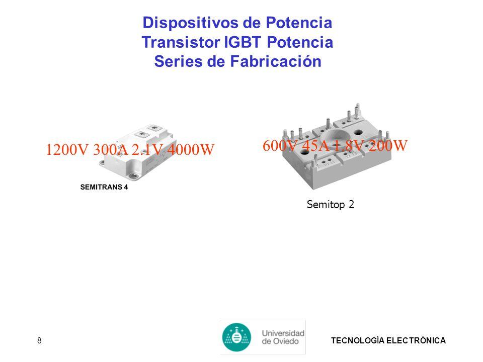 TECNOLOGÍA ELECTRÓNICA9 Dispositivos de Potencia Transistor IGBT Potencia Fabricantes más importantes