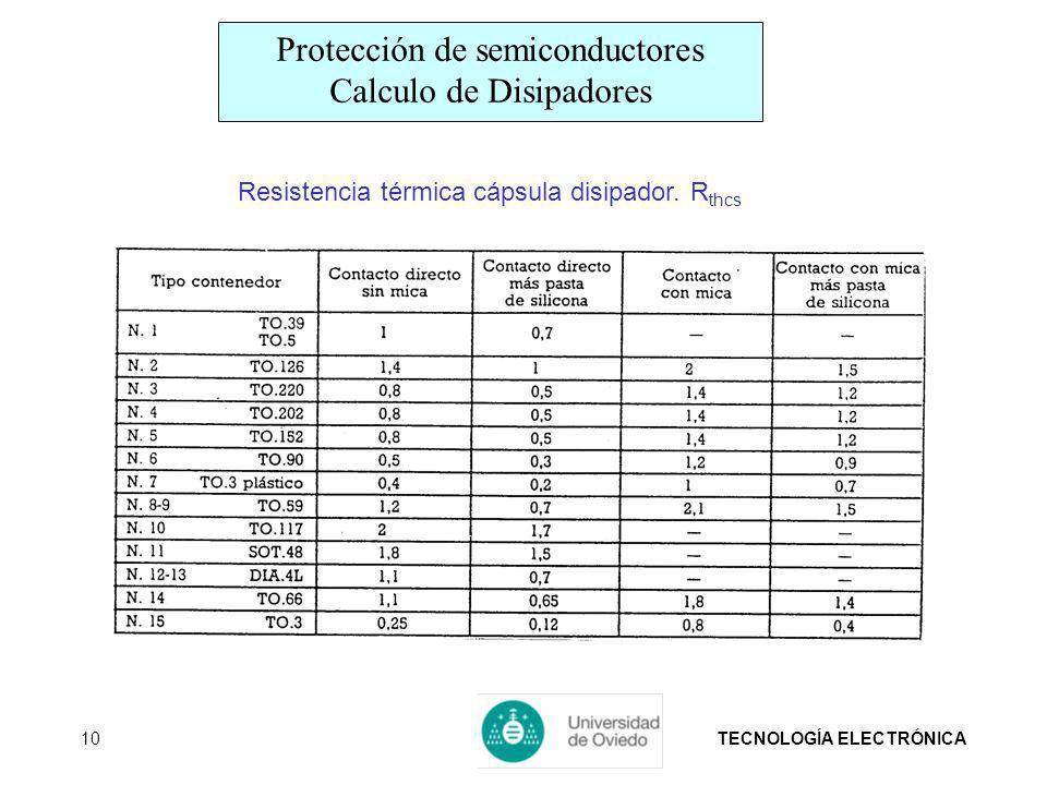 TECNOLOGÍA ELECTRÓNICA10 Resistencia térmica cápsula disipador. R thcs Protección de semiconductores Calculo de Disipadores