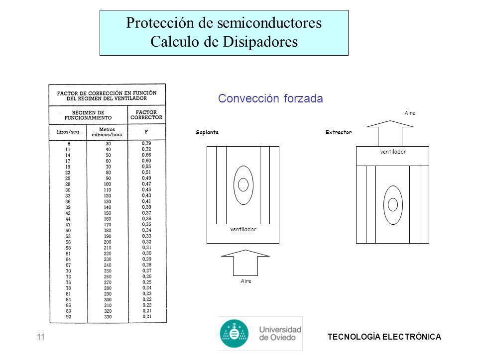 TECNOLOGÍA ELECTRÓNICA11 ventilador Aire Soplante ventilador Aire Extractor Convección forzada Protección de semiconductores Calculo de Disipadores