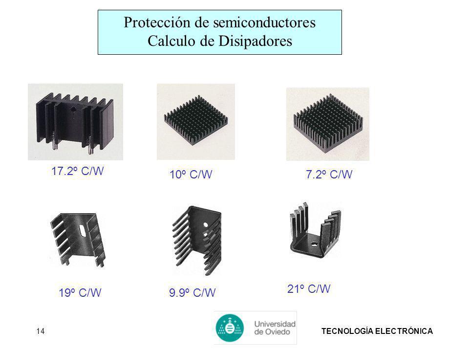 TECNOLOGÍA ELECTRÓNICA14 17.2º C/W 10º C/W7.2º C/W 19º C/W9.9º C/W 21º C/W Protección de semiconductores Calculo de Disipadores