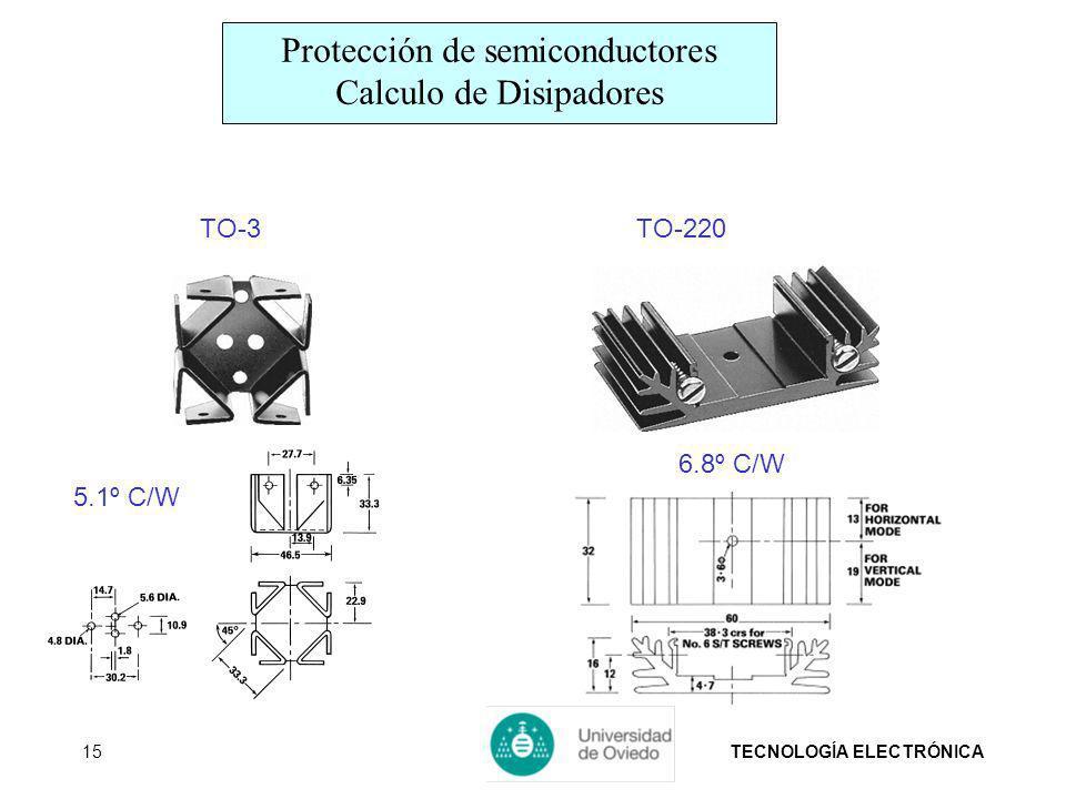 TECNOLOGÍA ELECTRÓNICA15 6.8º C/W TO-220TO-3 5.1º C/W Protección de semiconductores Calculo de Disipadores