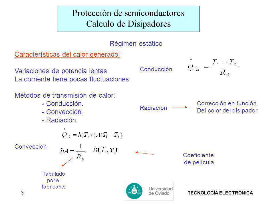 TECNOLOGÍA ELECTRÓNICA3 Características del calor generado: Variaciones de potencia lentas La corriente tiene pocas fluctuaciones Métodos de transmisi