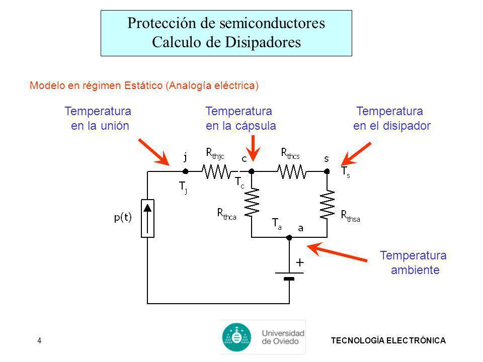 TECNOLOGÍA ELECTRÓNICA4 Modelo en régimen Estático (Analogía eléctrica) Temperatura en la unión Temperatura en la cápsula Temperatura en el disipador