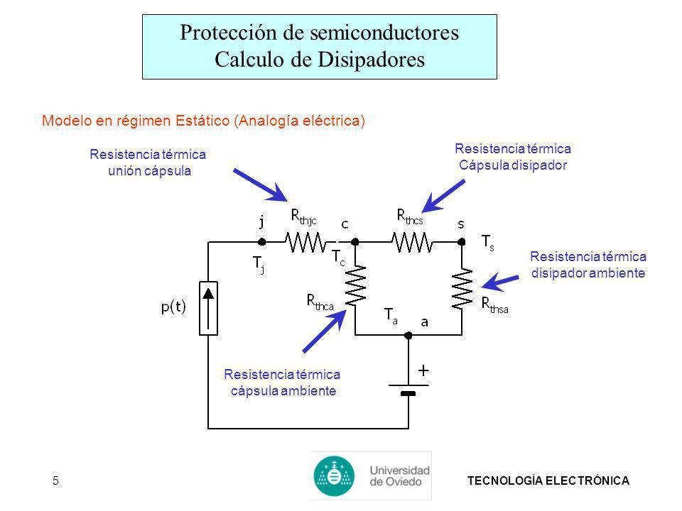 TECNOLOGÍA ELECTRÓNICA5 Modelo en régimen Estático (Analogía eléctrica) Resistencia térmica unión cápsula Resistencia térmica Cápsula disipador Resist