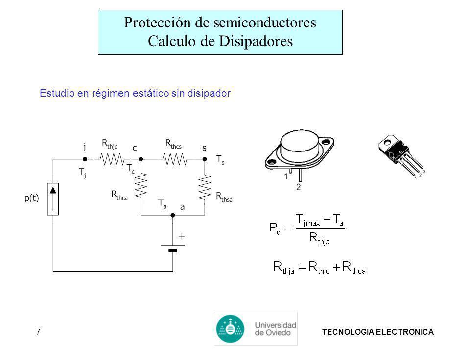 TECNOLOGÍA ELECTRÓNICA7 Estudio en régimen estático sin disipador Protección de semiconductores Calculo de Disipadores