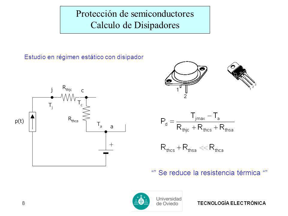 TECNOLOGÍA ELECTRÓNICA8 Estudio en régimen estático con disipador Se reduce la resistencia térmica Protección de semiconductores Calculo de Disipadore