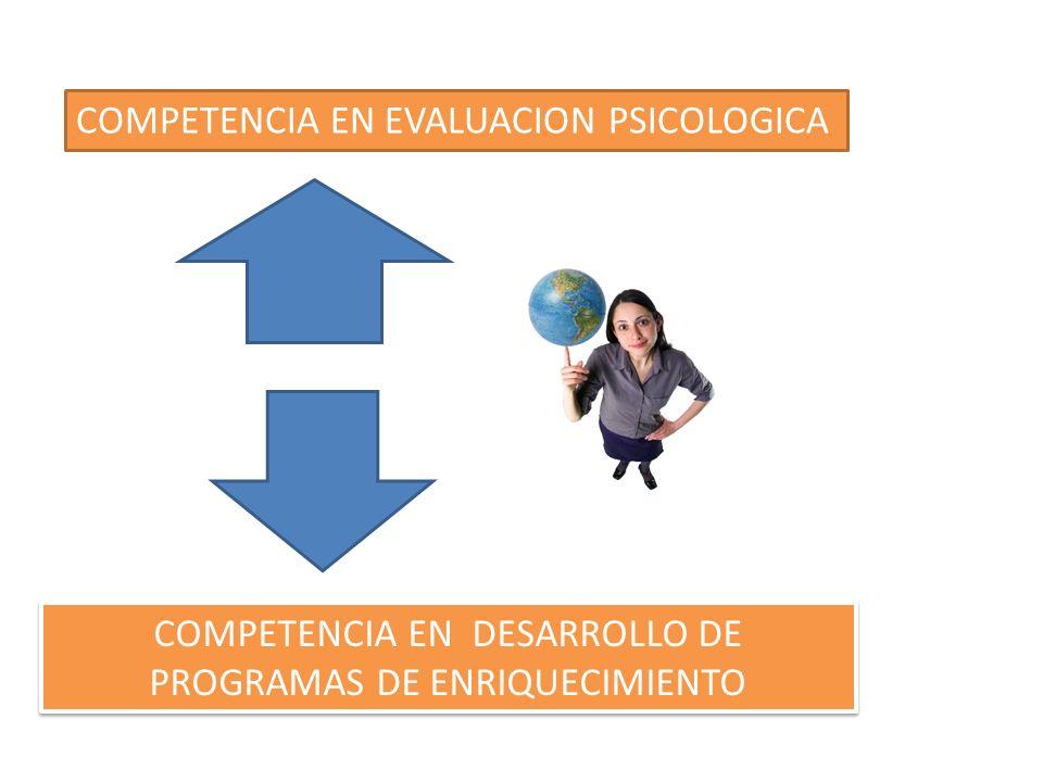 COMPETENCIA EN EVALUACION PSICOLOGICA COMPETENCIA EN DESARROLLO DE PROGRAMAS DE ENRIQUECIMIENTO