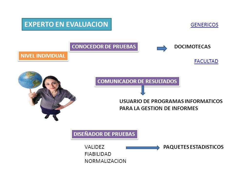 EXPERTO EN EVALUACION CONOCEDOR DE PRUEBAS DISEÑADOR DE PRUEBAS COMUNICADOR DE RESULTADOS DOCIMOTECAS PAQUETES ESTADISTICOS USUARIO DE PROGRAMAS INFOR