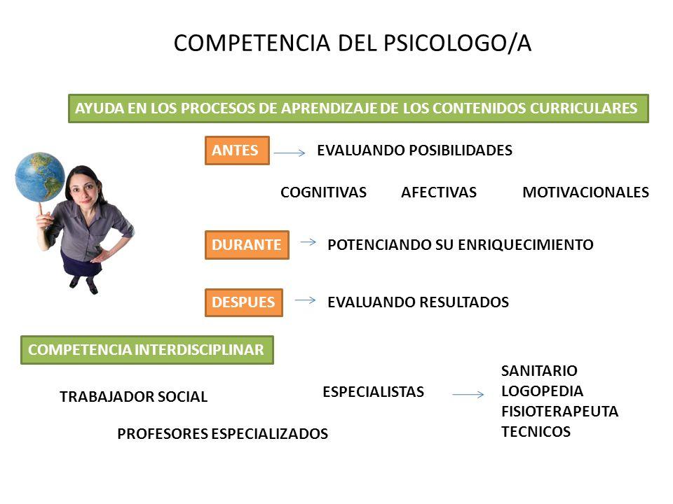 COMPETENCIA DEL PSICOLOGO/A AYUDA EN LOS PROCESOS DE APRENDIZAJE DE LOS CONTENIDOS CURRICULARES ANTES DURANTE DESPUES EVALUANDO POSIBILIDADES COMPETEN