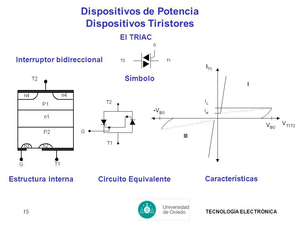 TECNOLOGÍA ELECTRÓNICA15 Dispositivos de Potencia Dispositivos Tiristores El TRIAC Interruptor bidireccional Símbolo Estructura internaCircuito Equiva