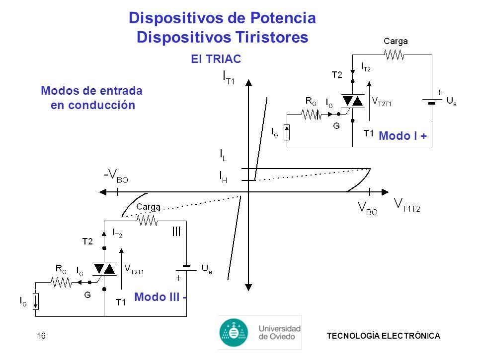 TECNOLOGÍA ELECTRÓNICA16 Modo I + Modo III - Dispositivos de Potencia Dispositivos Tiristores El TRIAC Modos de entrada en conducción