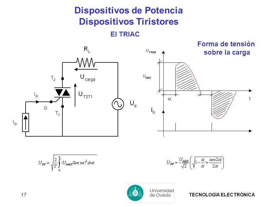 TECNOLOGÍA ELECTRÓNICA17 Dispositivos de Potencia Dispositivos Tiristores El TRIAC Forma de tensión sobre la carga