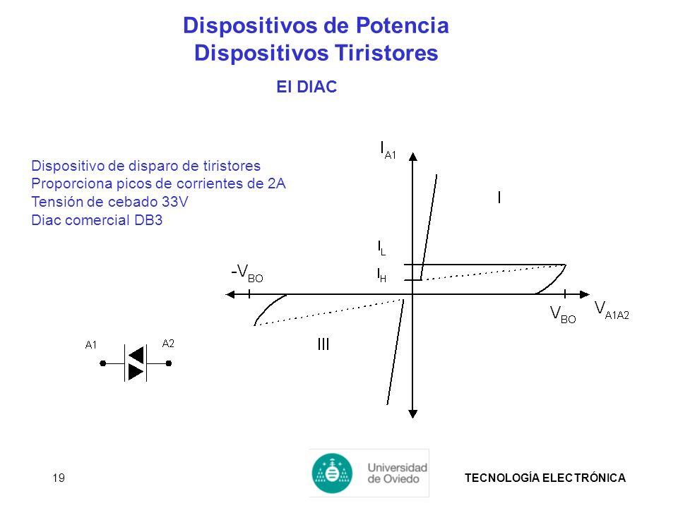 TECNOLOGÍA ELECTRÓNICA19 Dispositivos de Potencia Dispositivos Tiristores El DIAC Dispositivo de disparo de tiristores Proporciona picos de corrientes